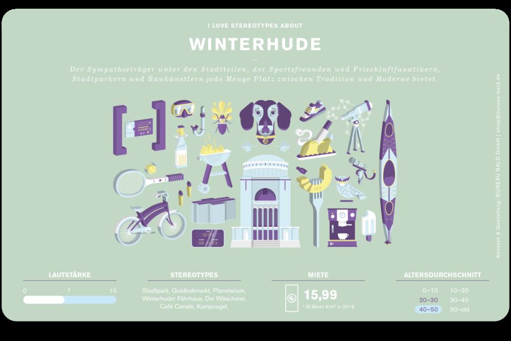 Stadtteilbrettchen Winterhude